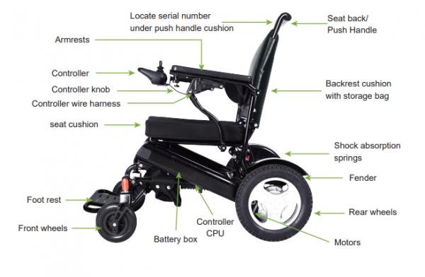 GED11 eElectric wheelchair heavy duty the best for supporting balance for sale in Sydney free shipping