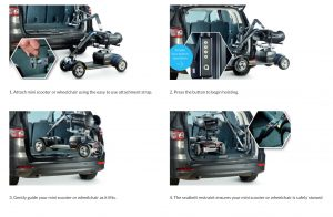 SMART LIFTER LC 100kg & 80kg Mobilitycare