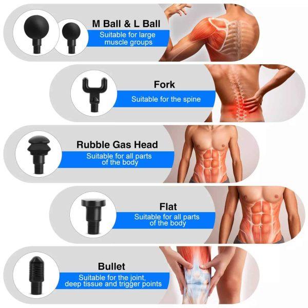 Massage gun, pressure relief gilani engineering